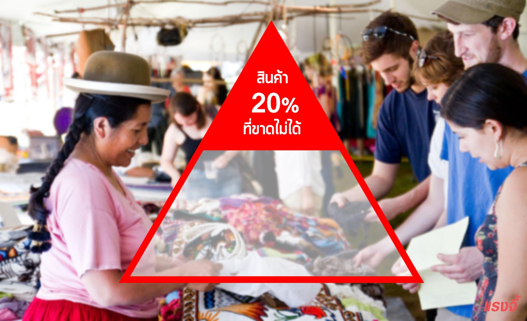 สินค้า20% แรกที่ทำยอดขายได้ 80%